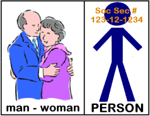 MAN v PERSON - png